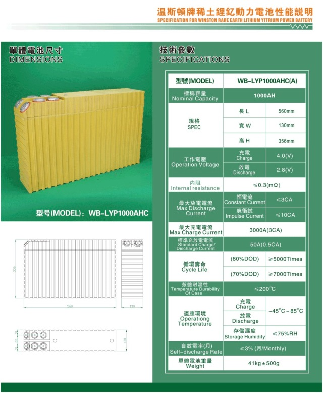 1000Ah Winston Battery Specification